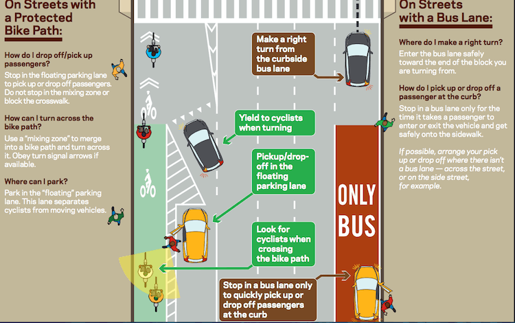 Nyc Traffic Ticket >> Are you making these 5 common NYC Bike Lanes and Bus Lanes ...