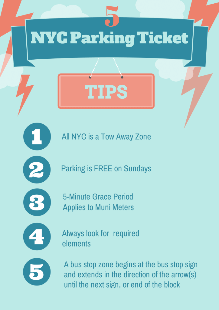 Nyc Traffic Ticket >> 5 NYC Parking Ticket Tips you need to know